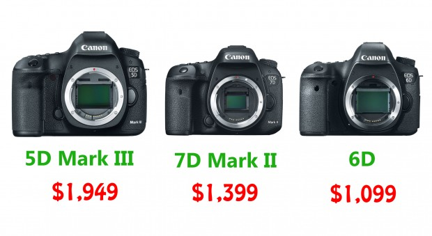 Super Hot Deals – 5D Mark III for $1,949, 7D Mark II for $1,399, 6D for $1,099 !